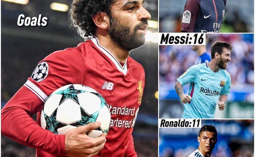 Salah  เป้าหมายมากกว่าสามของผู้เล่นที่ดีที่สุดในโลก …