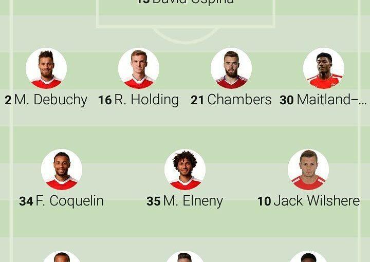 ทีมงานของเราจะจัดการกับ BATE คืนนี้ แฮปปี้เพื่อ Wenger ได้กลับไปที่ 4-3-3 สำหรับ …