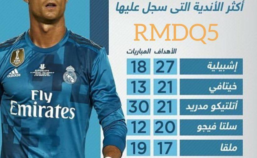 สถิติ: . Cristiano Ronaldo มีสโมสรมากที่สุด . . . . เจย์จาก …