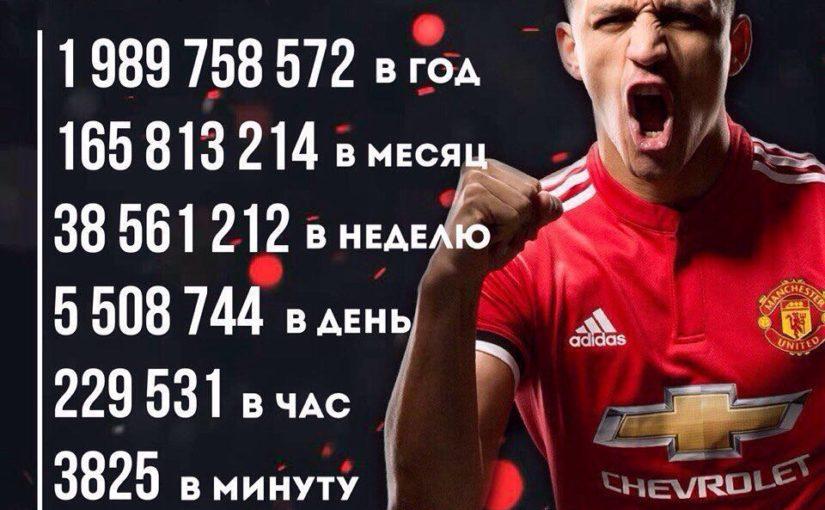 """เงินเดือน Alexis Sanchez ใน """"MJ"""" ในรูเบิล @ smotrisportru # fifa # ฟุตบอล # fifa # f …"""