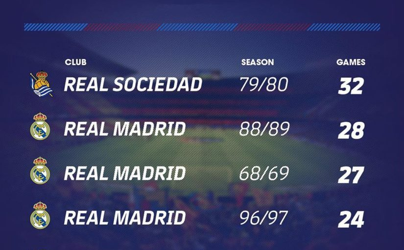 Barca จะแตกหรือเปล่า!? #coutinho #barcelonafc #ggmu #football #realmadrid #soccer # …