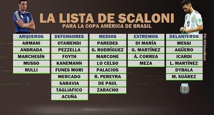 เสร็จสิ้น 32! ดูรายการที่ถูกเรียกโดย #scaloni ถึง #copaamerica เหล่านี้คือ …