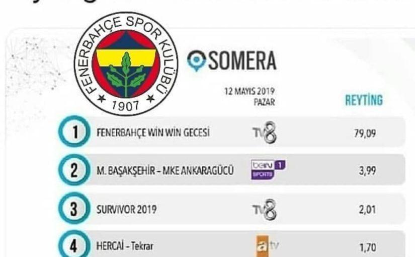 #superlig #galatasaray # ฟุตบอล #iddaa #trabzonspor #bahis #besiktas #fenerbahce …